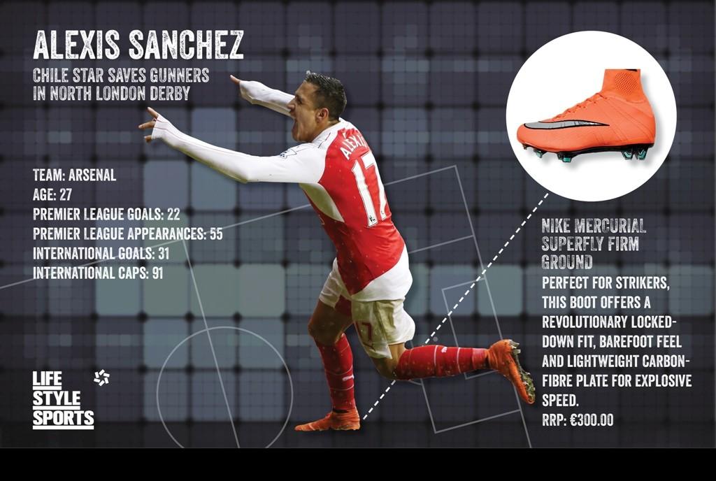 Alexis Sanchezinfog large doc