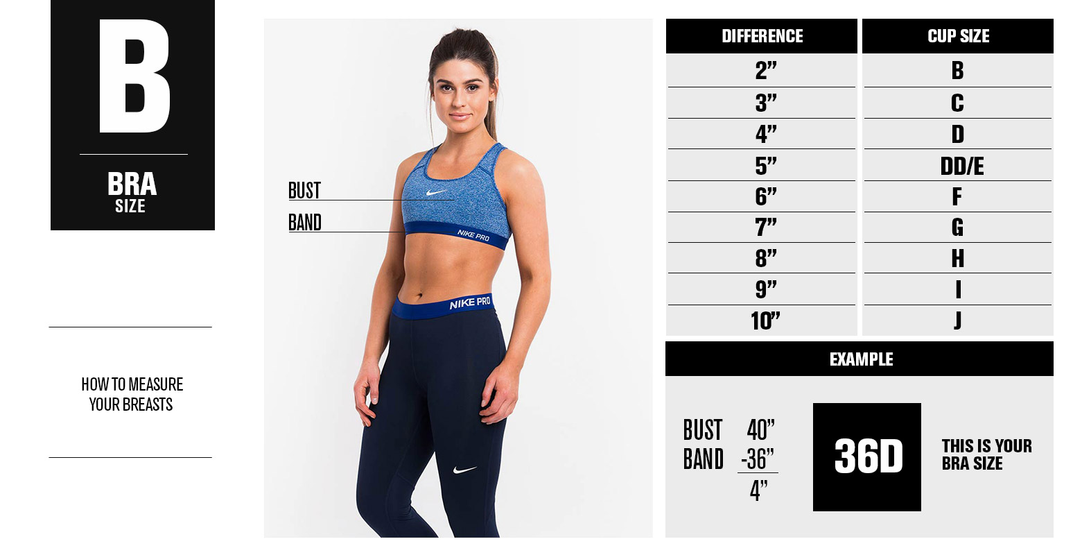 e78cc1c5ed061 How To Choose The Right Sports Bra
